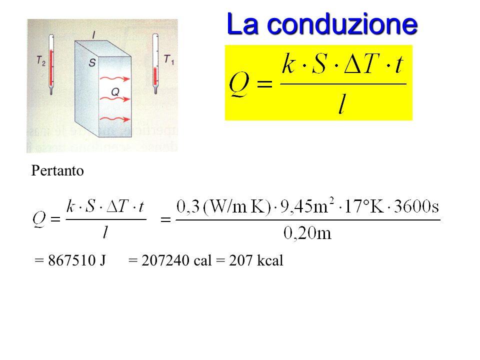La conduzione Pertanto = 867510 J = 207240 cal = 207 kcal