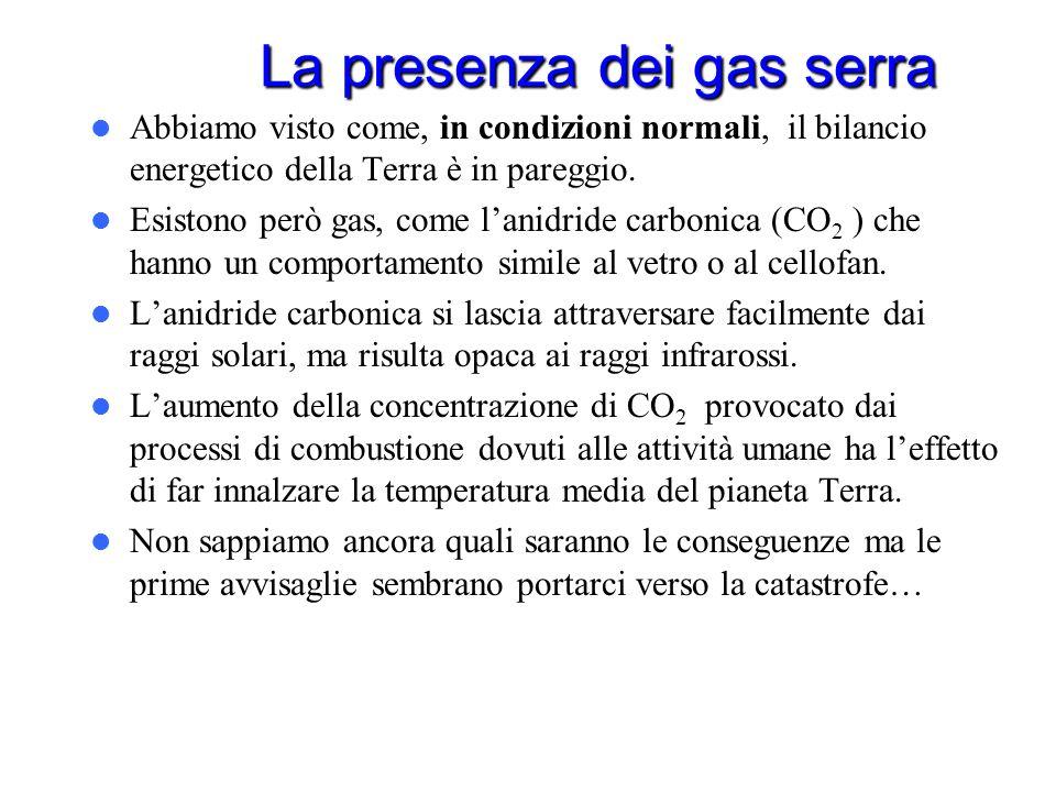 La presenza dei gas serra