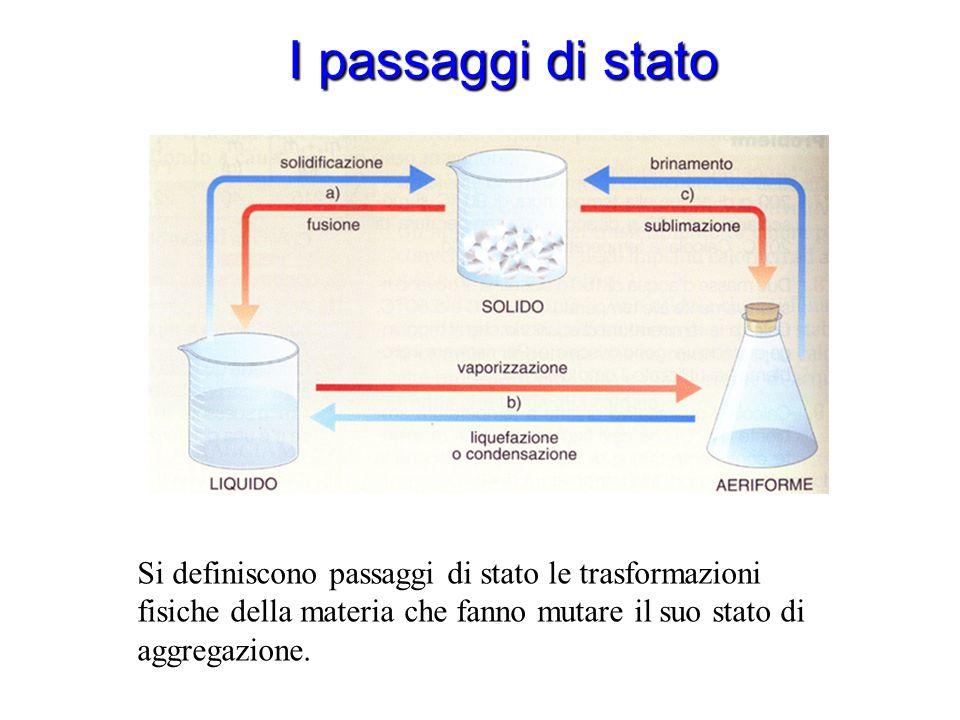 I passaggi di stato Si definiscono passaggi di stato le trasformazioni fisiche della materia che fanno mutare il suo stato di aggregazione.