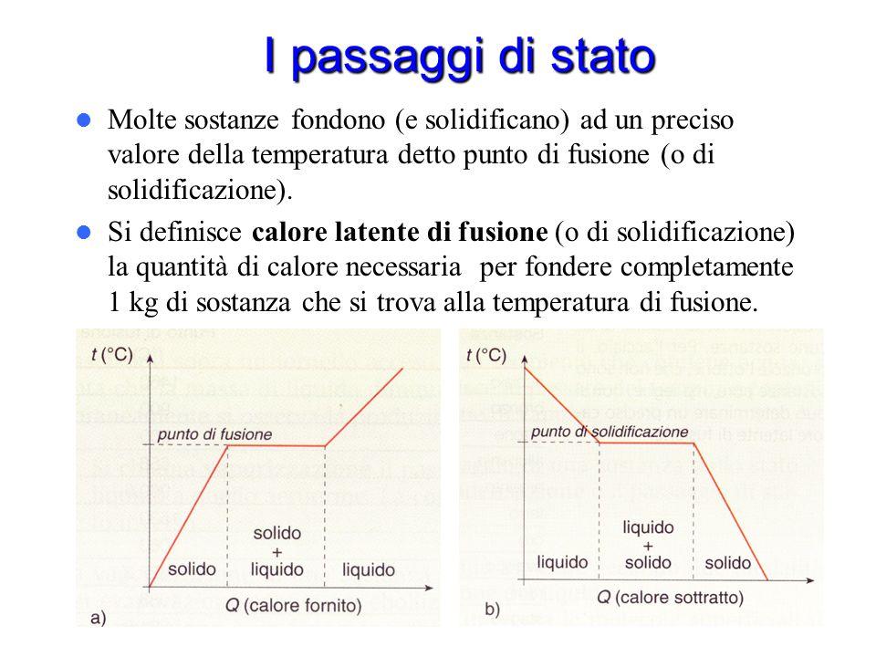 I passaggi di statoMolte sostanze fondono (e solidificano) ad un preciso valore della temperatura detto punto di fusione (o di solidificazione).