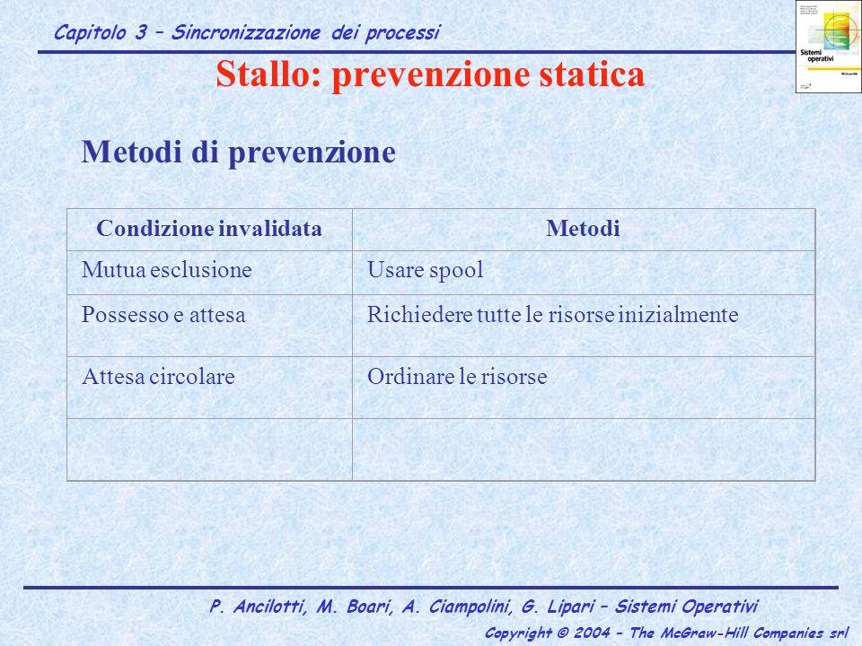 Stallo: prevenzione statica