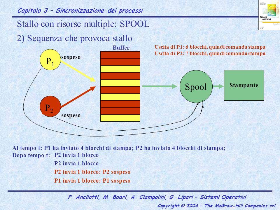P2 invia 1 blocco: P2 sospeso