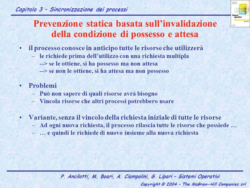 Prevenzione statica basata sull'invalidazione della condizione di possesso e attesa