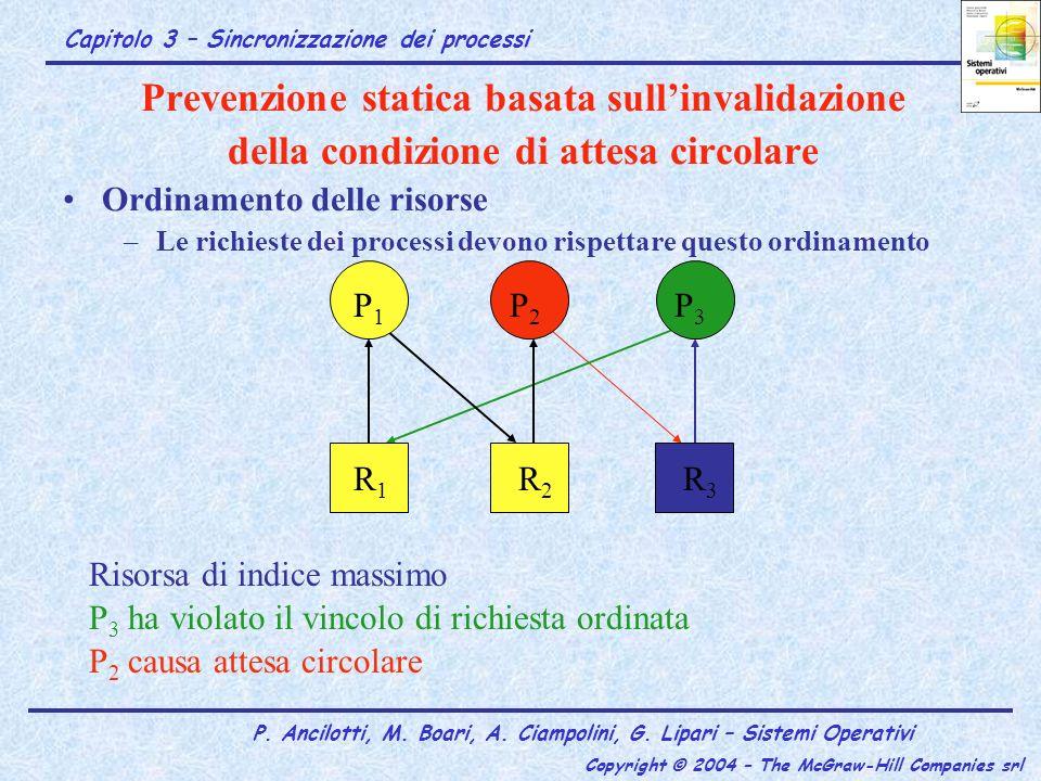 Prevenzione statica basata sull'invalidazione