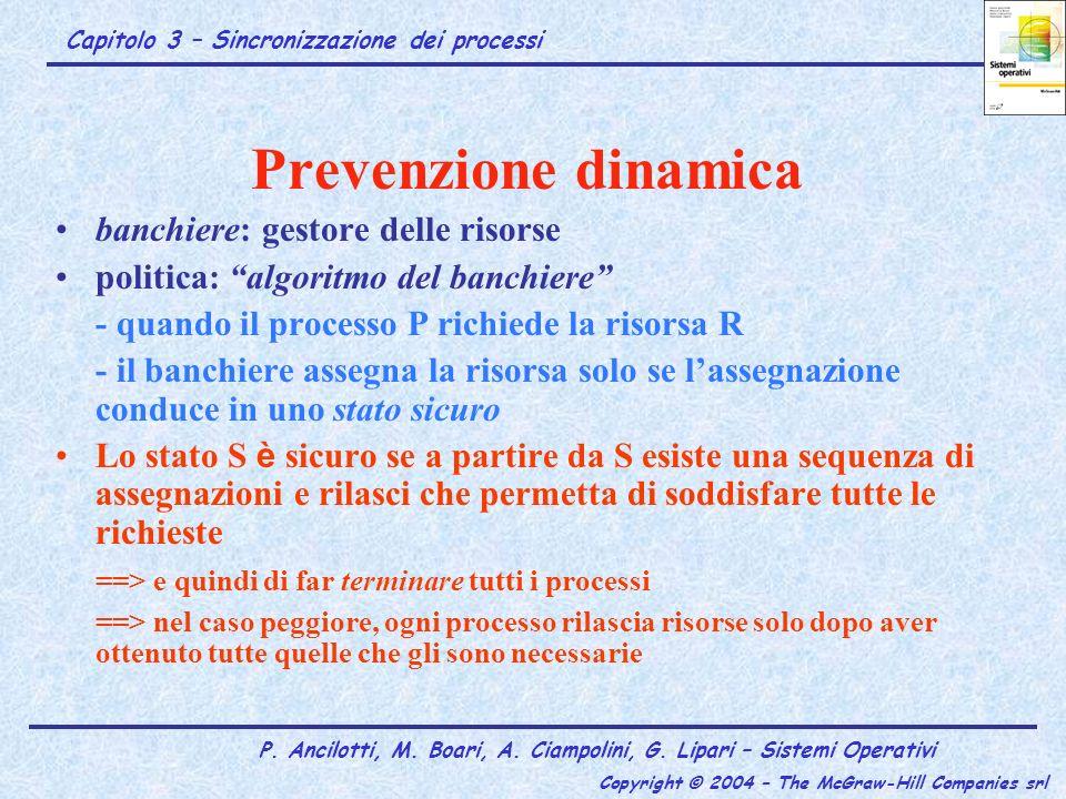 Prevenzione dinamica banchiere: gestore delle risorse