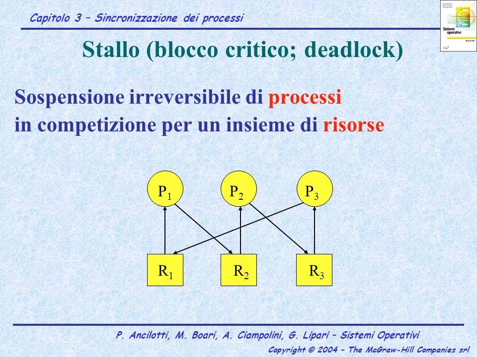 Stallo (blocco critico; deadlock)