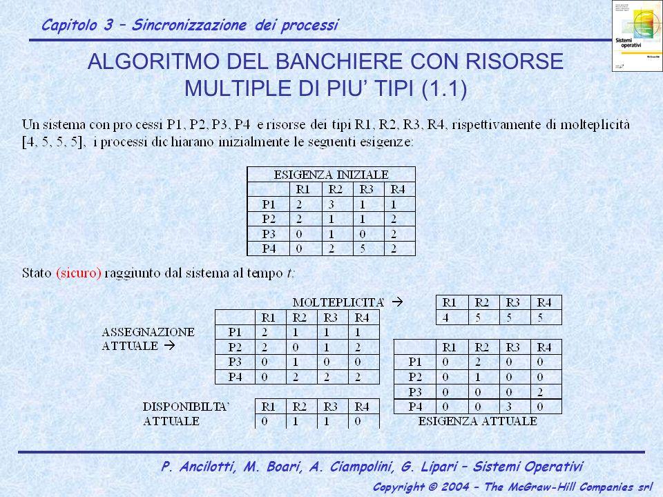 ALGORITMO DEL BANCHIERE CON RISORSE MULTIPLE DI PIU' TIPI (1.1)