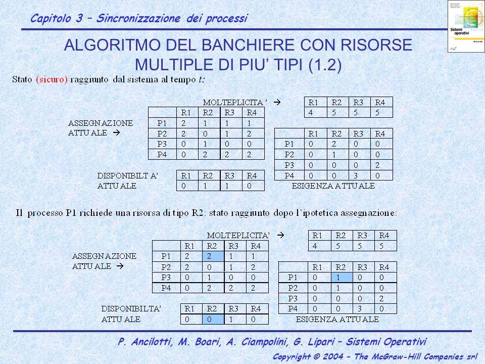 ALGORITMO DEL BANCHIERE CON RISORSE MULTIPLE DI PIU' TIPI (1.2)