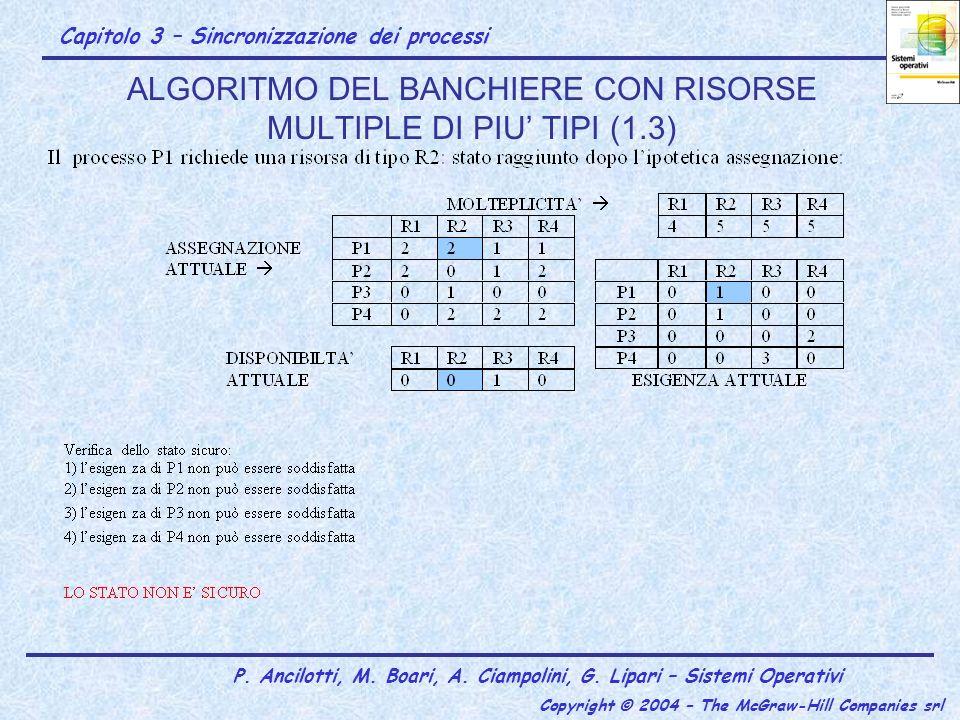 ALGORITMO DEL BANCHIERE CON RISORSE MULTIPLE DI PIU' TIPI (1.3)