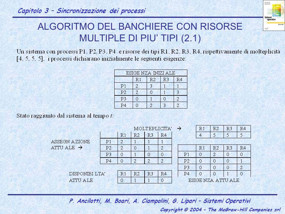 ALGORITMO DEL BANCHIERE CON RISORSE MULTIPLE DI PIU' TIPI (2.1)