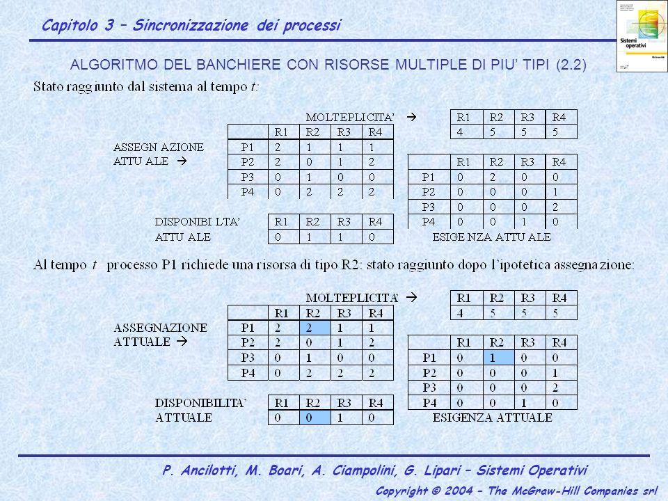 ALGORITMO DEL BANCHIERE CON RISORSE MULTIPLE DI PIU' TIPI (2.2)