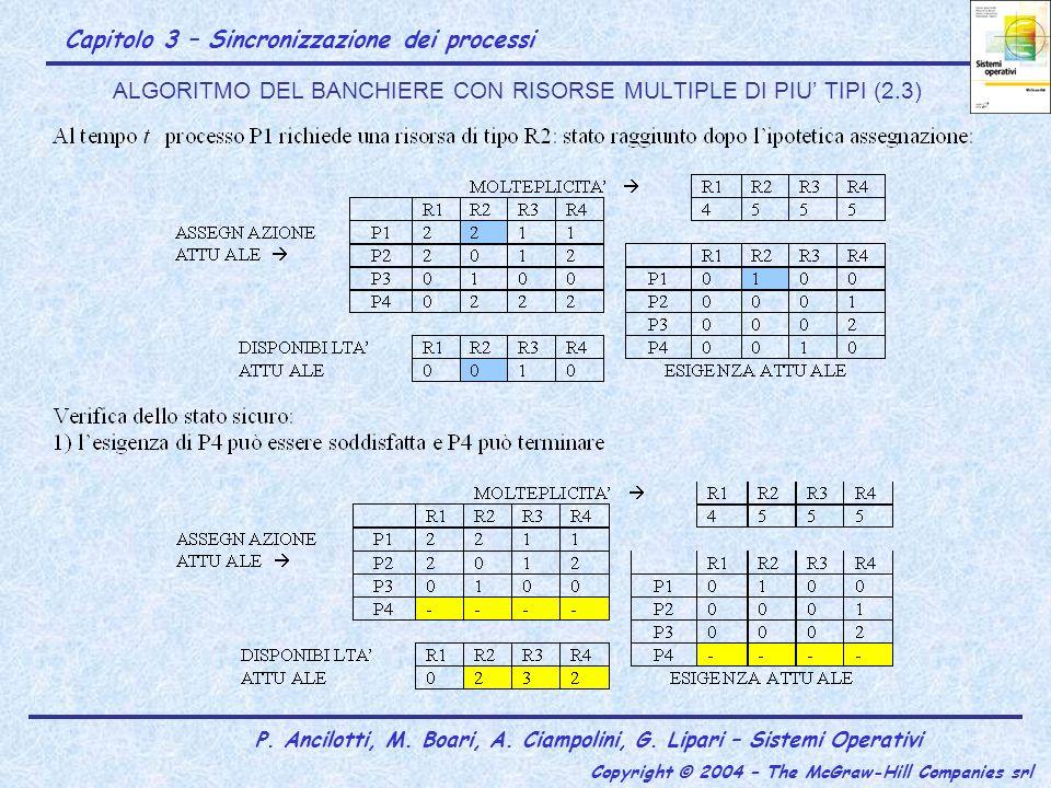 ALGORITMO DEL BANCHIERE CON RISORSE MULTIPLE DI PIU' TIPI (2.3)