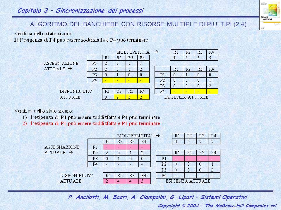 ALGORITMO DEL BANCHIERE CON RISORSE MULTIPLE DI PIU' TIPI (2.4)