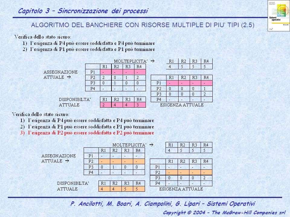 ALGORITMO DEL BANCHIERE CON RISORSE MULTIPLE DI PIU' TIPI (2.5)