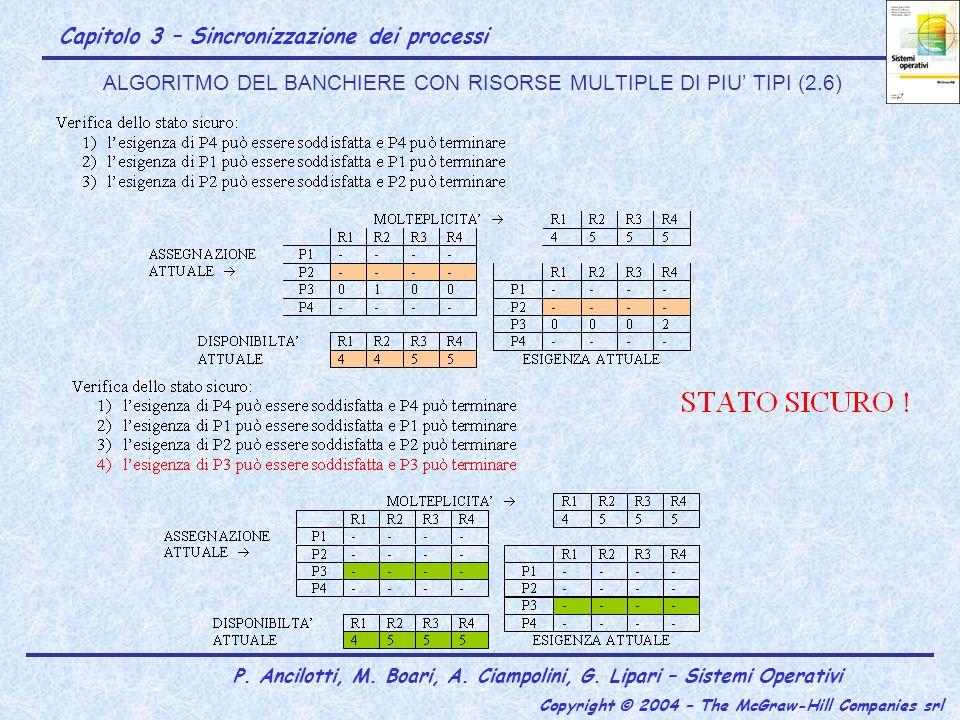 ALGORITMO DEL BANCHIERE CON RISORSE MULTIPLE DI PIU' TIPI (2.6)