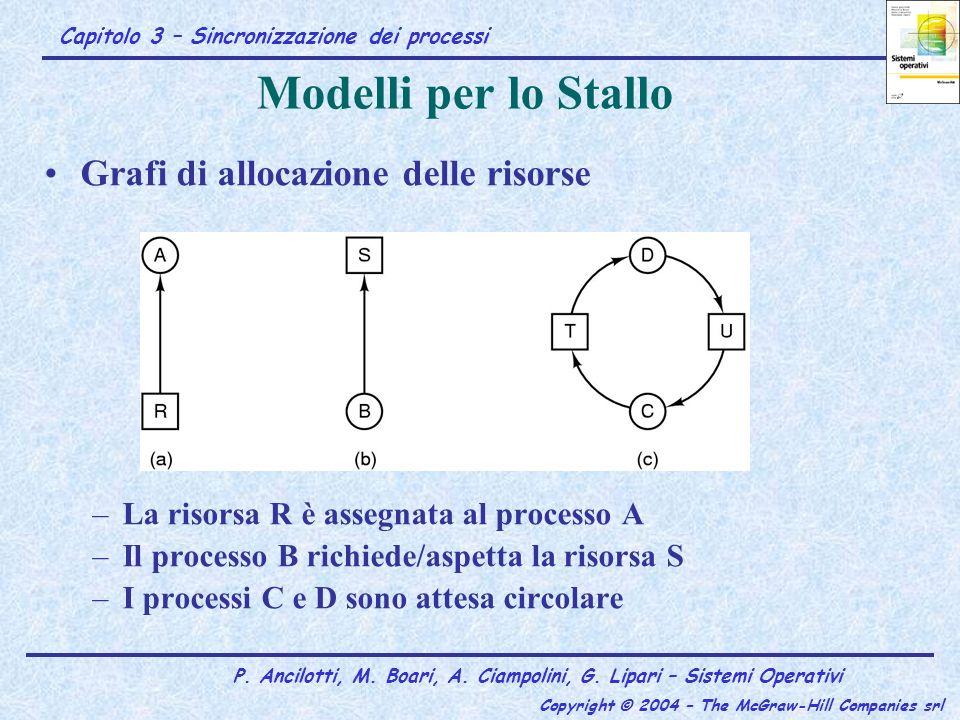 Modelli per lo Stallo Grafi di allocazione delle risorse