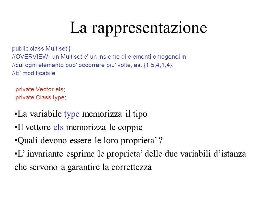 La rappresentazione La variabile type memorizza il tipo