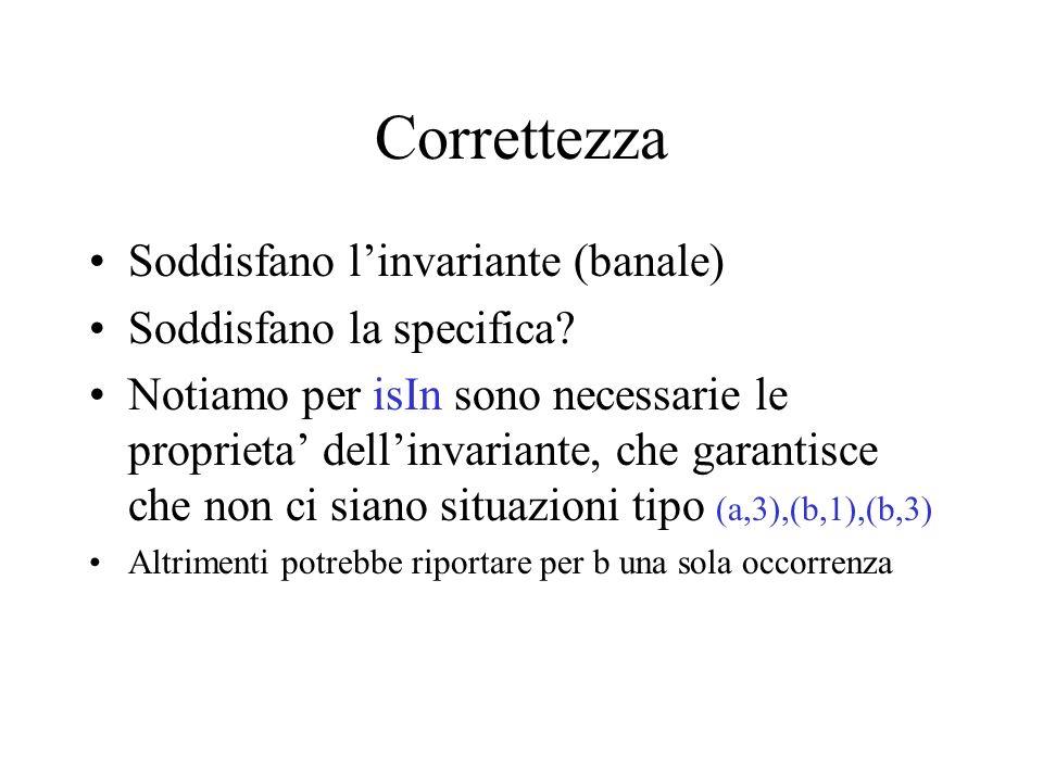 Correttezza Soddisfano l'invariante (banale) Soddisfano la specifica