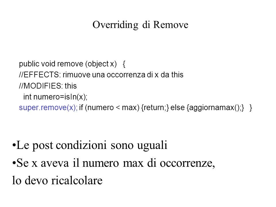 Le post condizioni sono uguali Se x aveva il numero max di occorrenze,