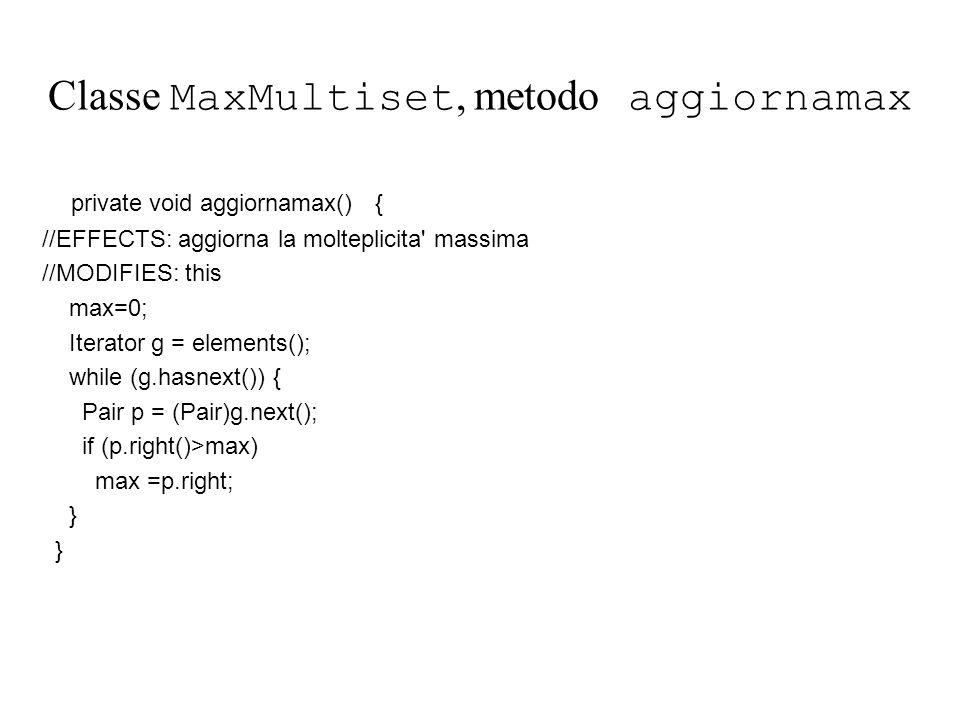 Classe MaxMultiset, metodo aggiornamax