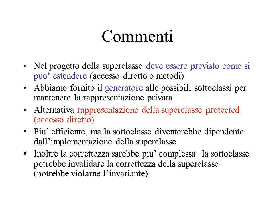 Commenti Nel progetto della superclasse deve essere previsto come si puo' estendere (accesso diretto o metodi)