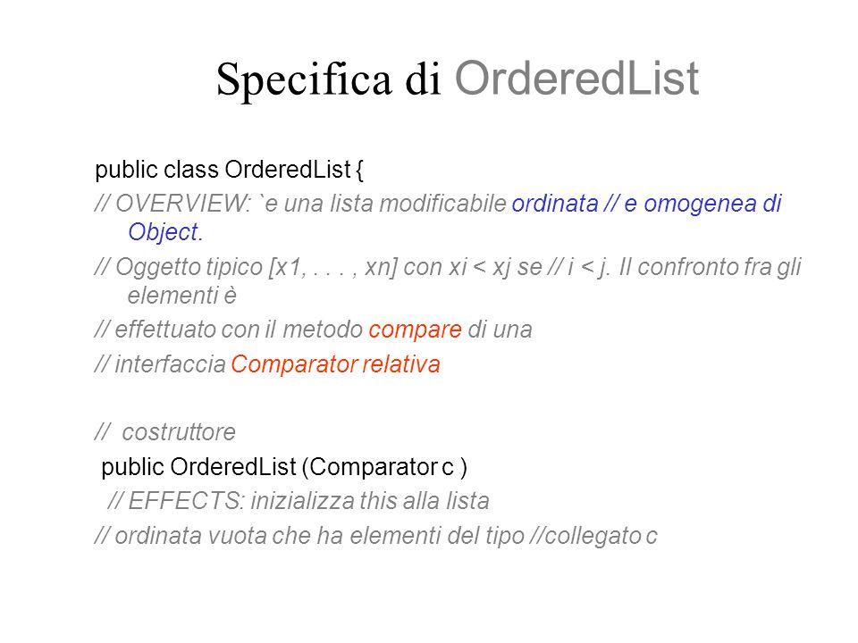 Specifica di OrderedList
