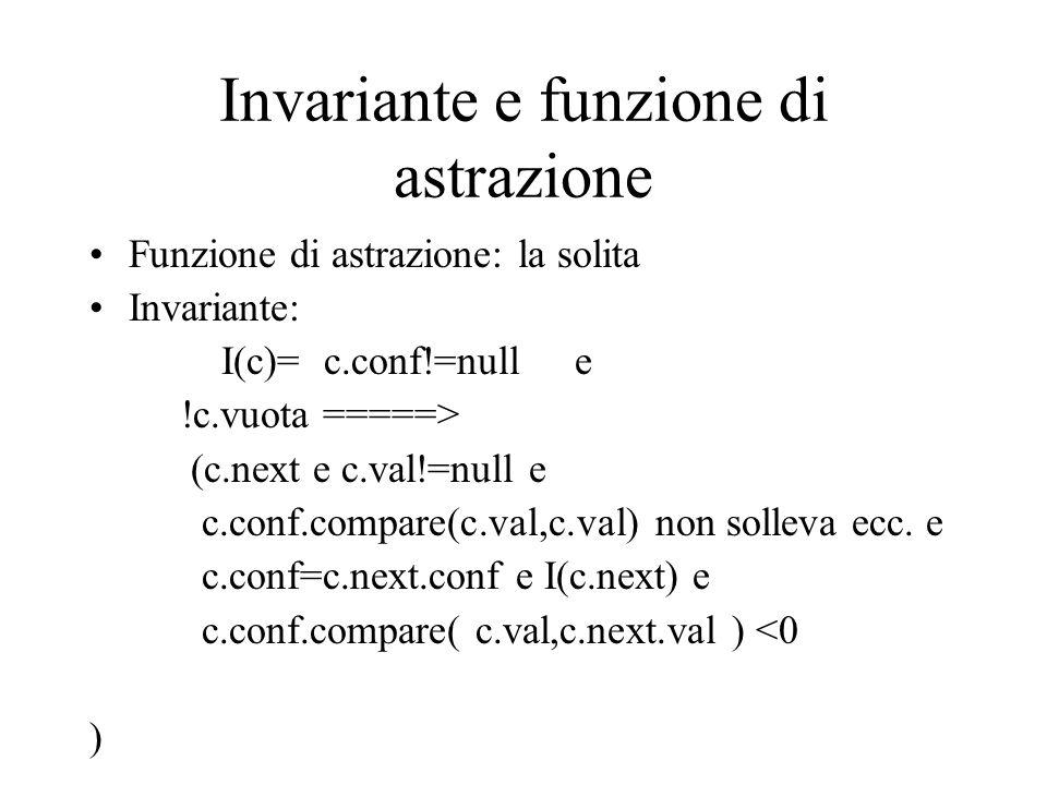 Invariante e funzione di astrazione