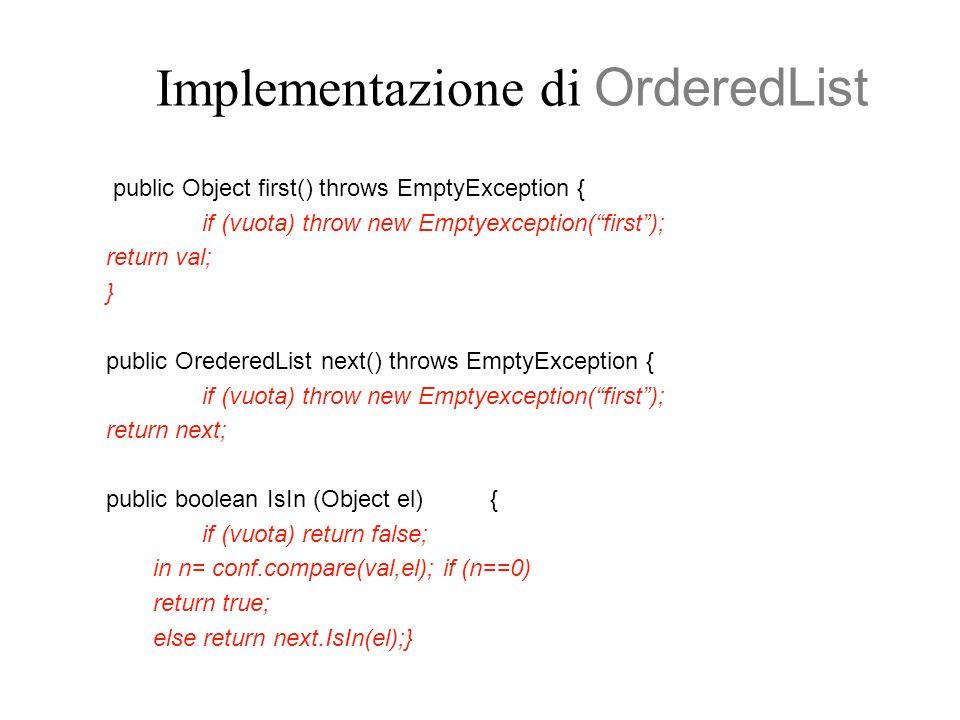 Implementazione di OrderedList