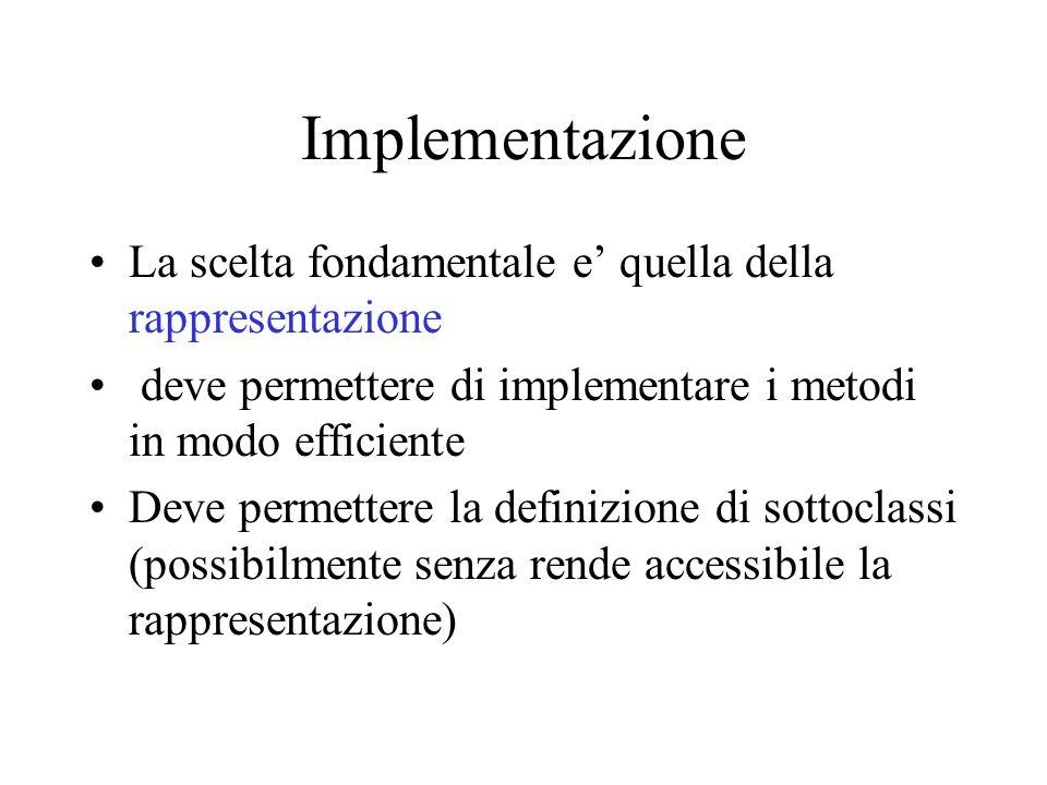 Implementazione La scelta fondamentale e' quella della rappresentazione. deve permettere di implementare i metodi in modo efficiente.
