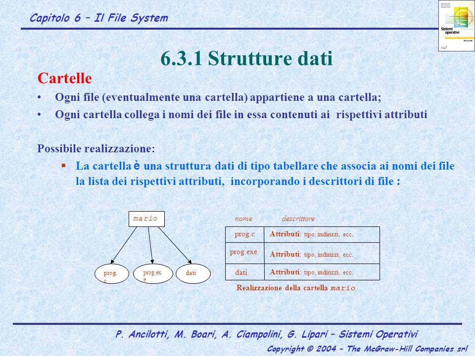 6.3.1 Strutture dati Cartelle