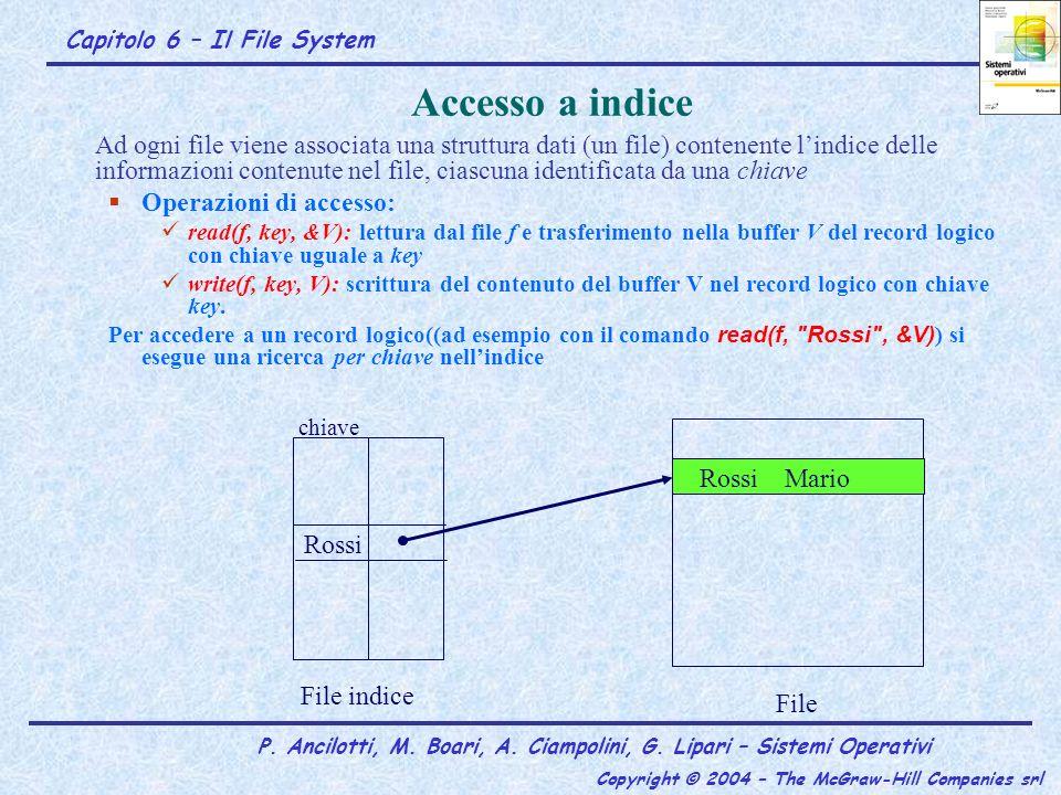 Accesso a indice Operazioni di accesso: Rossi Mario Rossi File indice