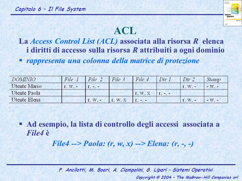 File4 --> Paola: (r, w, x) --> Elena: (r, -, -)