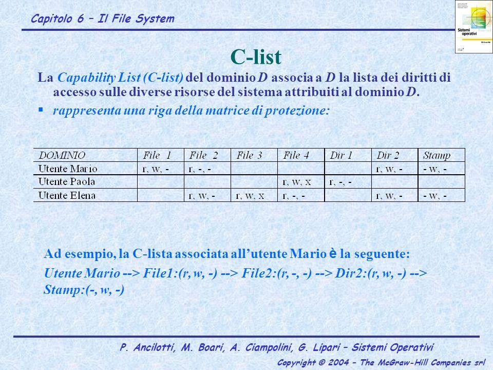 C-list
