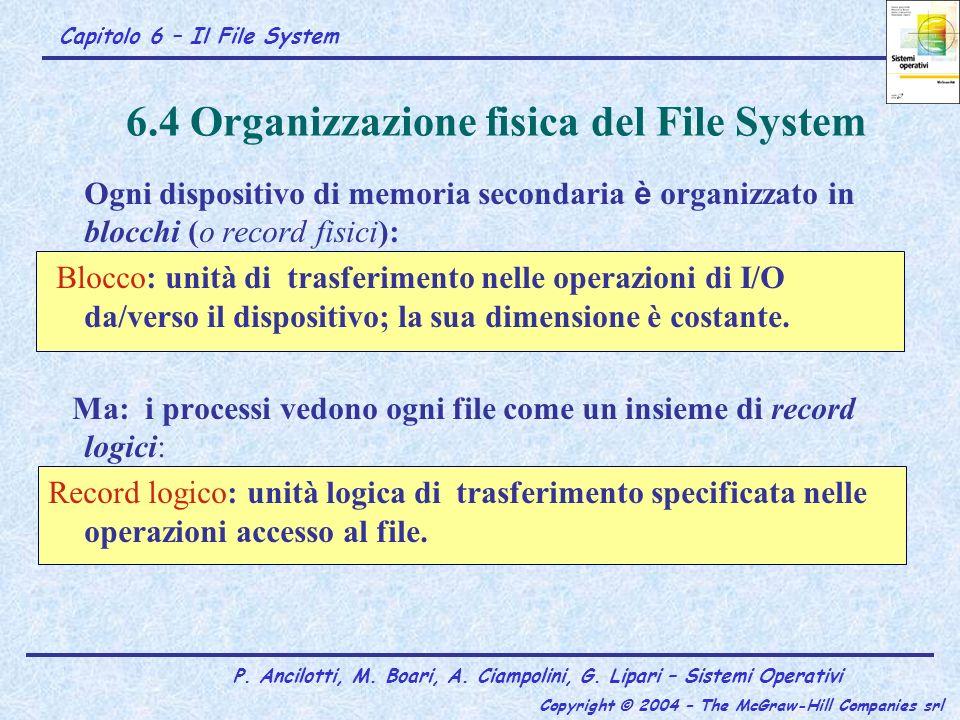 6.4 Organizzazione fisica del File System