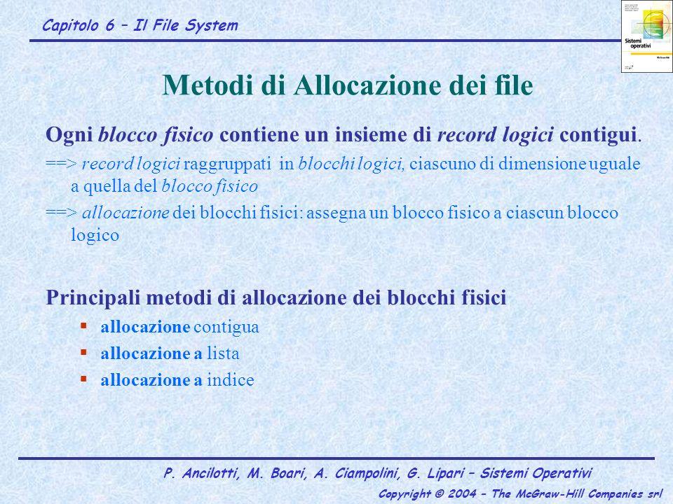 Metodi di Allocazione dei file