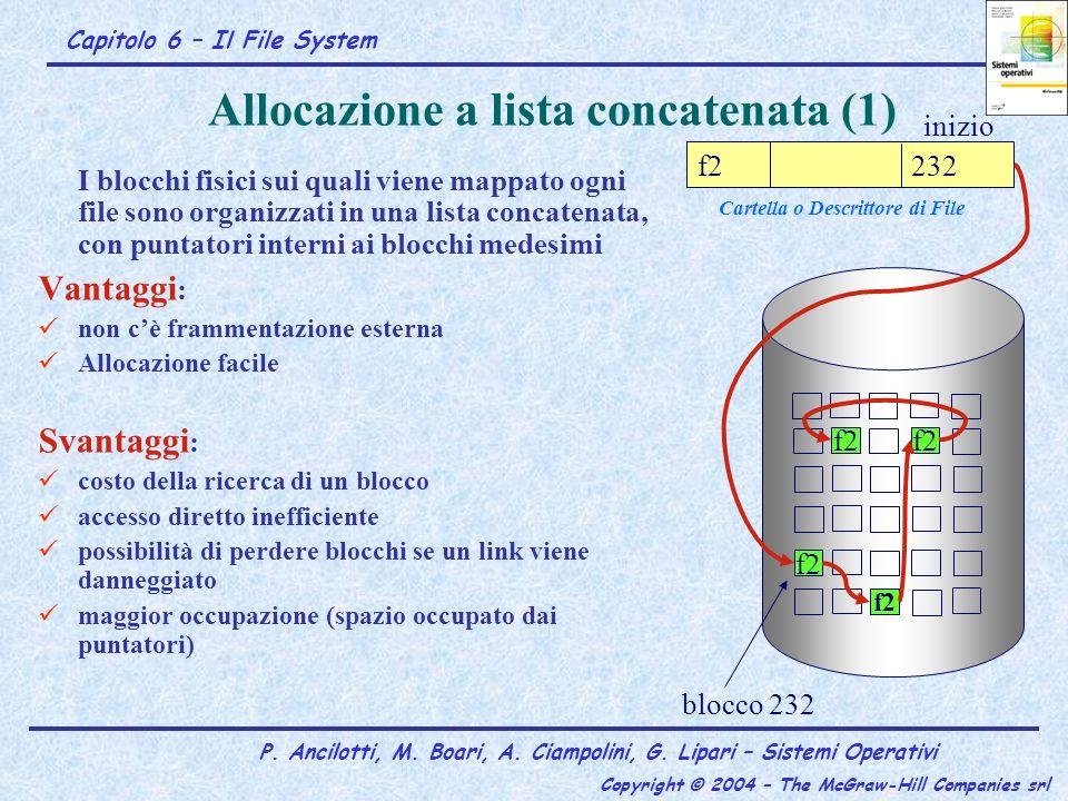 Allocazione a lista concatenata (1)