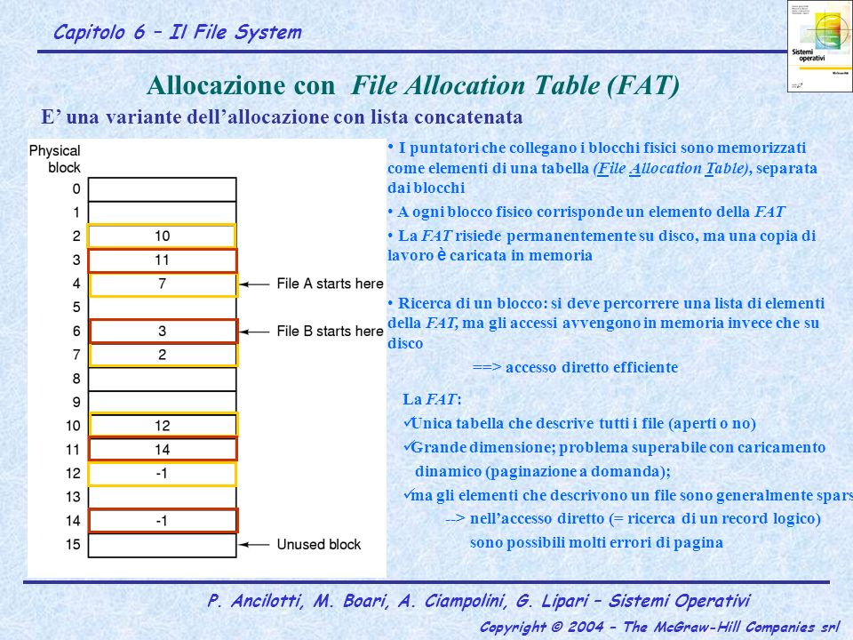 Allocazione con File Allocation Table (FAT)