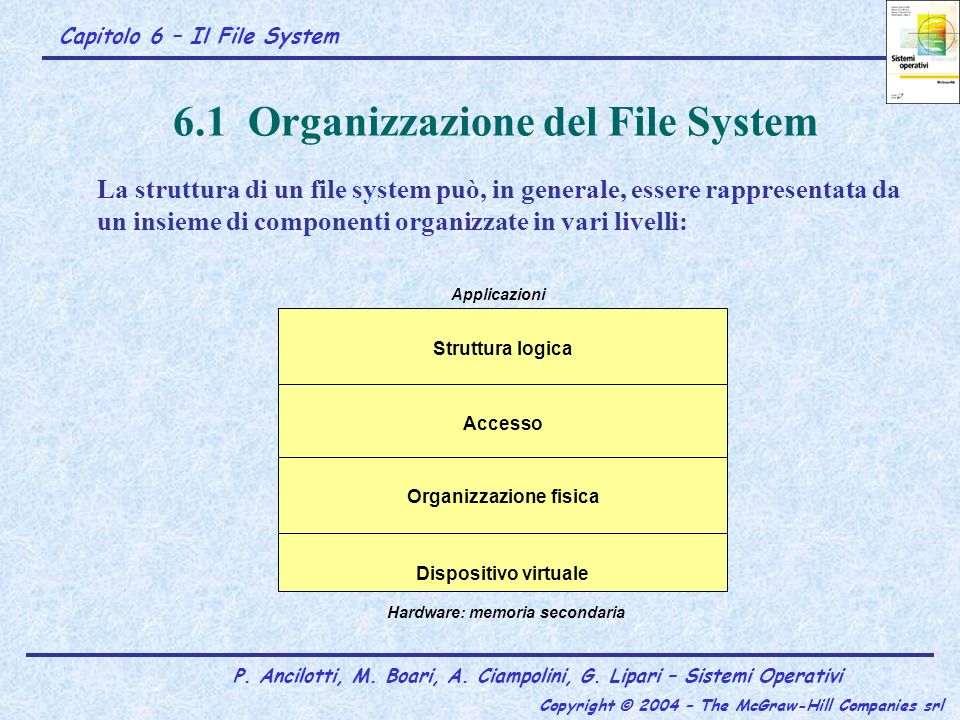 6.1 Organizzazione del File System