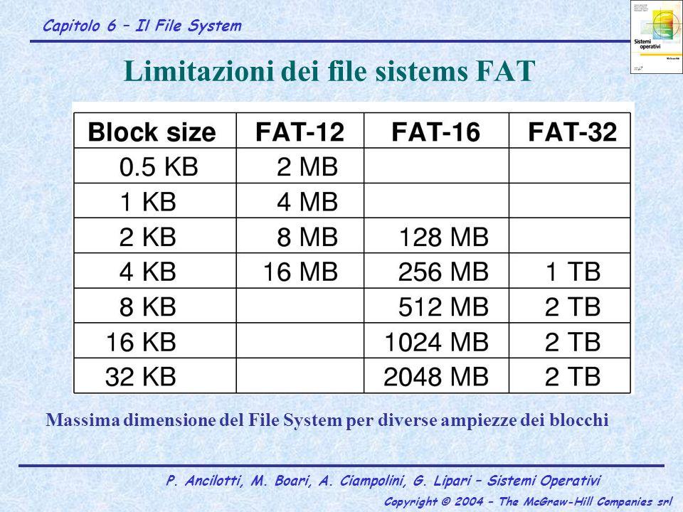 Limitazioni dei file sistems FAT