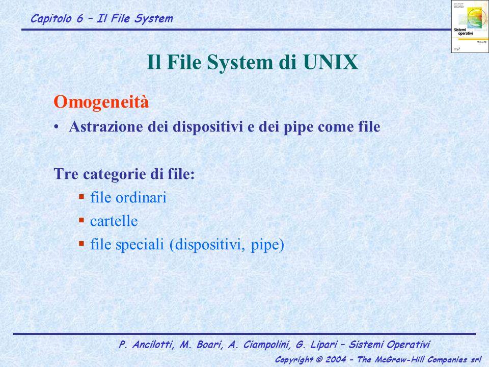ad ogni file possono essere associati uno o più nomi simbolici