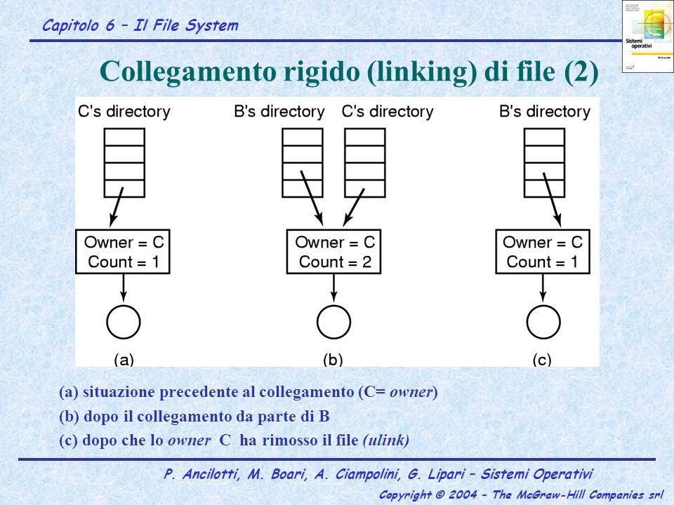 Collegamento rigido (linking) di file (2)