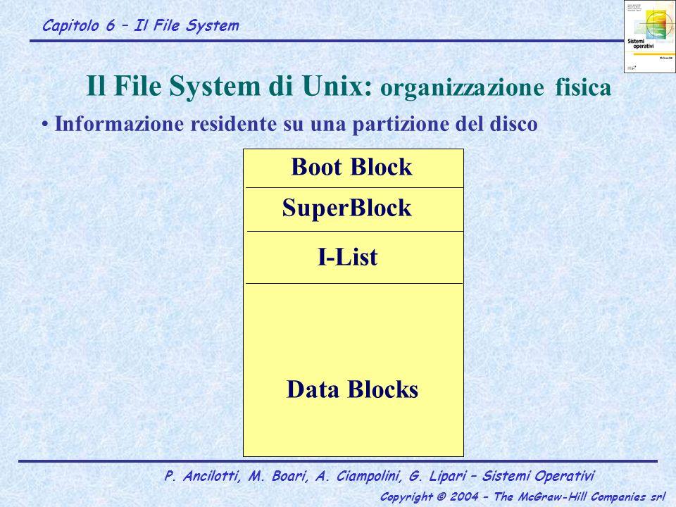 Il File System di Unix: organizzazione fisica