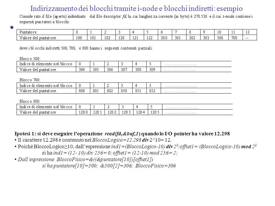 Indirizzamento dei blocchi tramite i-node e blocchi indiretti: esempio