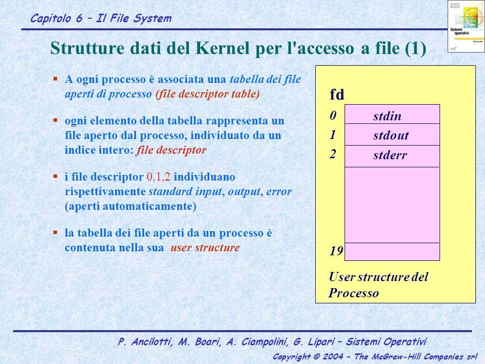 Strutture dati del Kernel per l accesso a file (1)