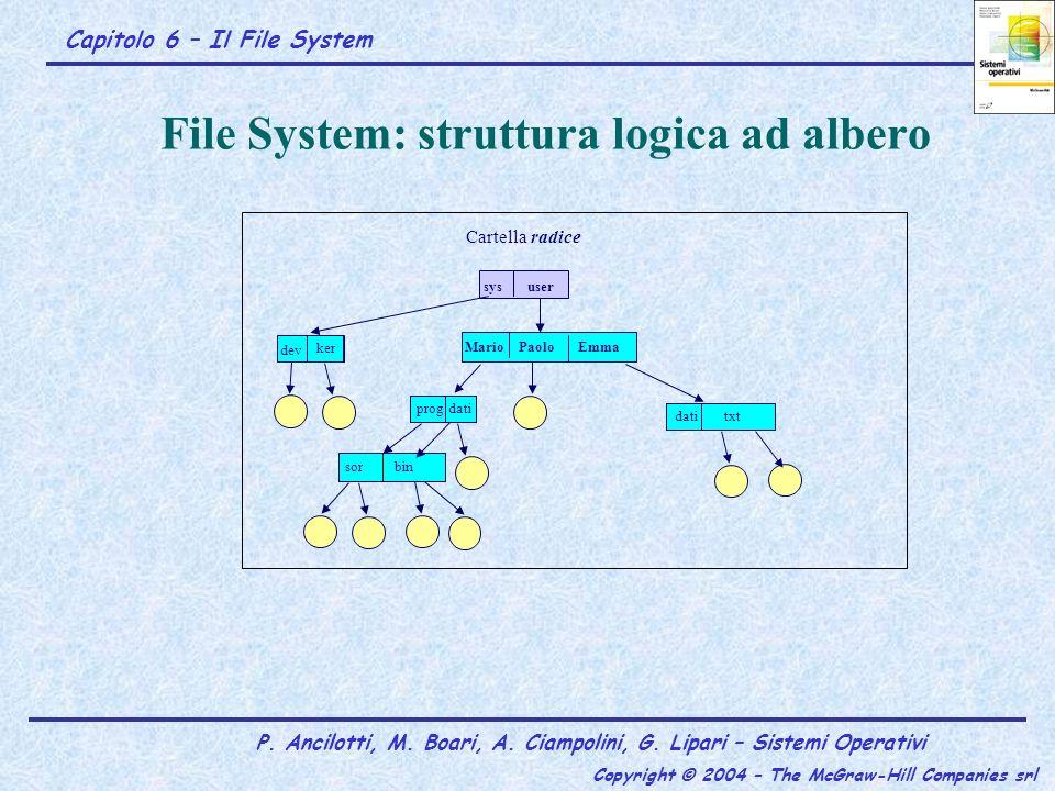 File System: struttura logica ad albero