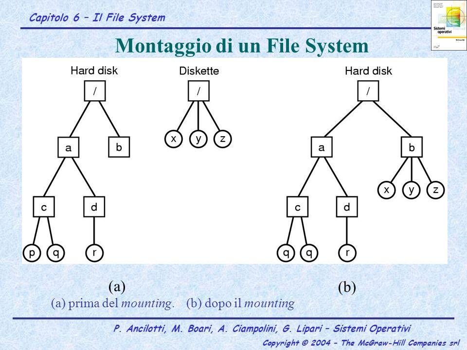 Montaggio di un File System