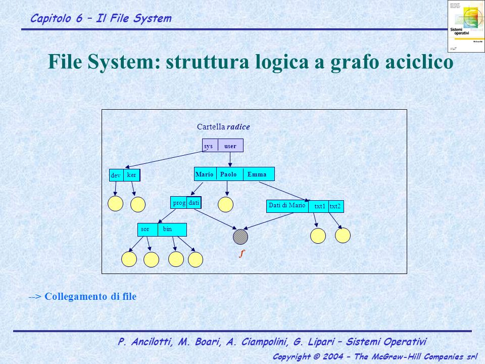 File System: struttura logica a grafo aciclico