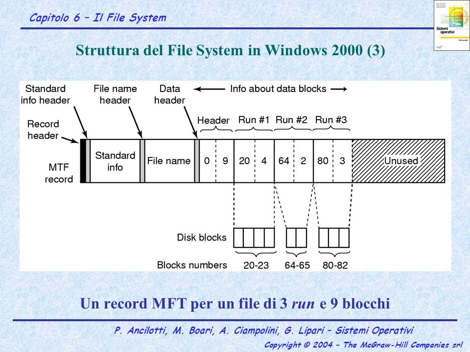 Struttura del File System in Windows 2000 (3)