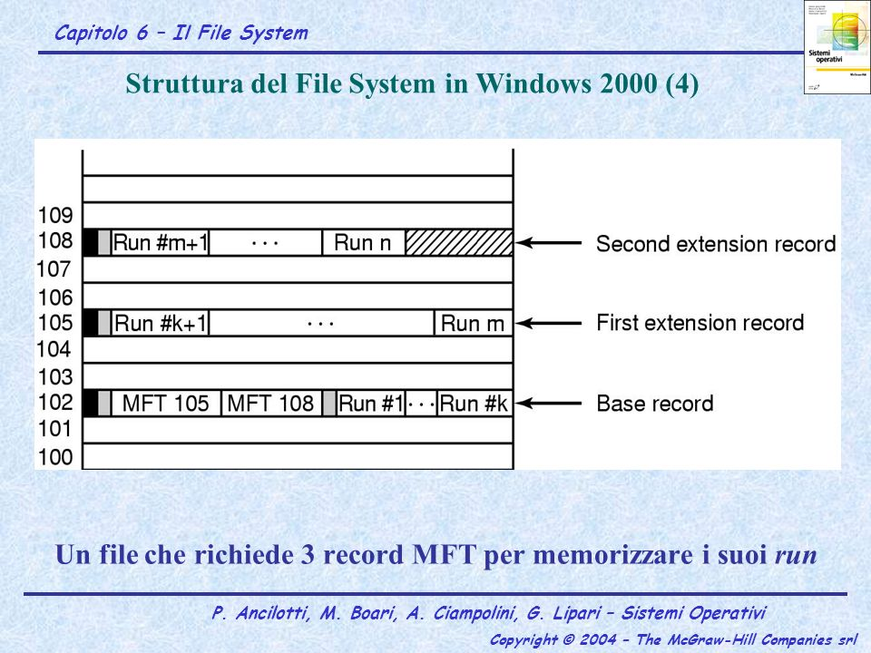 Struttura del File System in Windows 2000 (4)