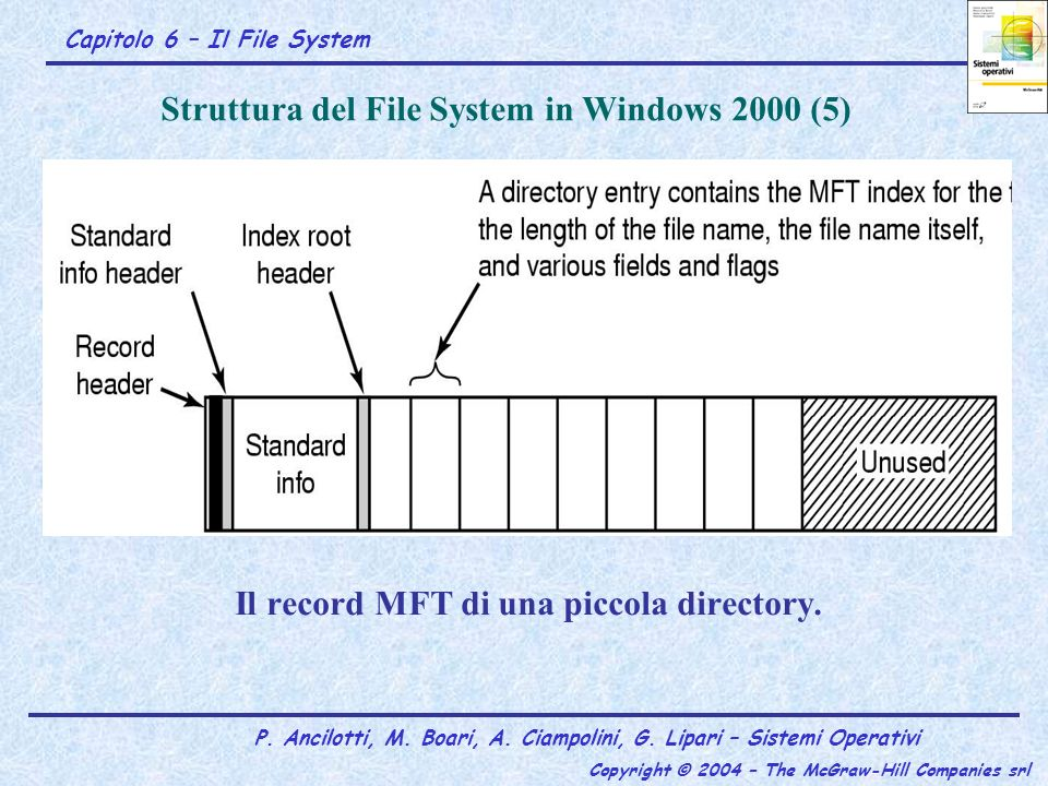 Struttura del File System in Windows 2000 (5)
